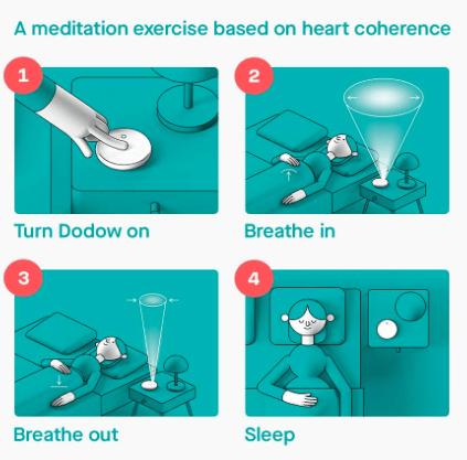 Relajador de respiración para dormir
